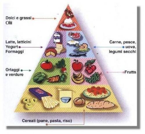 dieta mediterranea 1.jpg